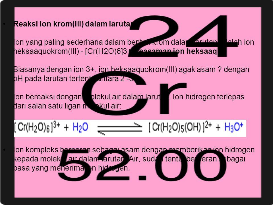 Reaksi ion krom(III) dalam larutan Ion yang paling sederhana dalam bentuk krom dalam larutan adalah ion heksaaquokrom(III) - [Cr(H2O)6]3+.Keasaman ion