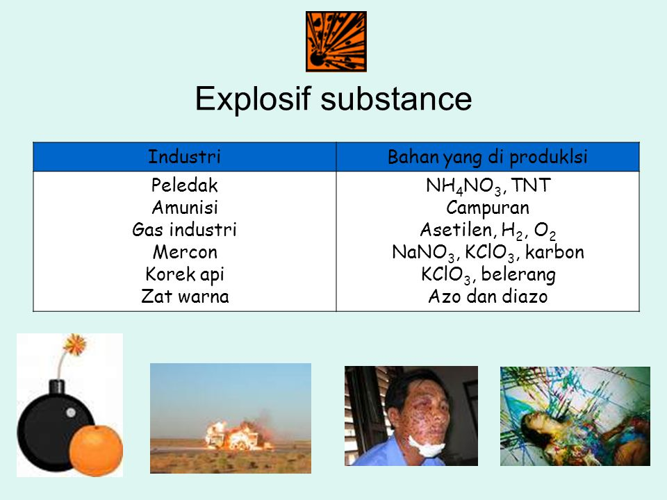 Explosif substance IndustriBahan yang di produklsi Peledak Amunisi Gas industri Mercon Korek api Zat warna NH 4 NO 3, TNT Campuran Asetilen, H 2, O 2
