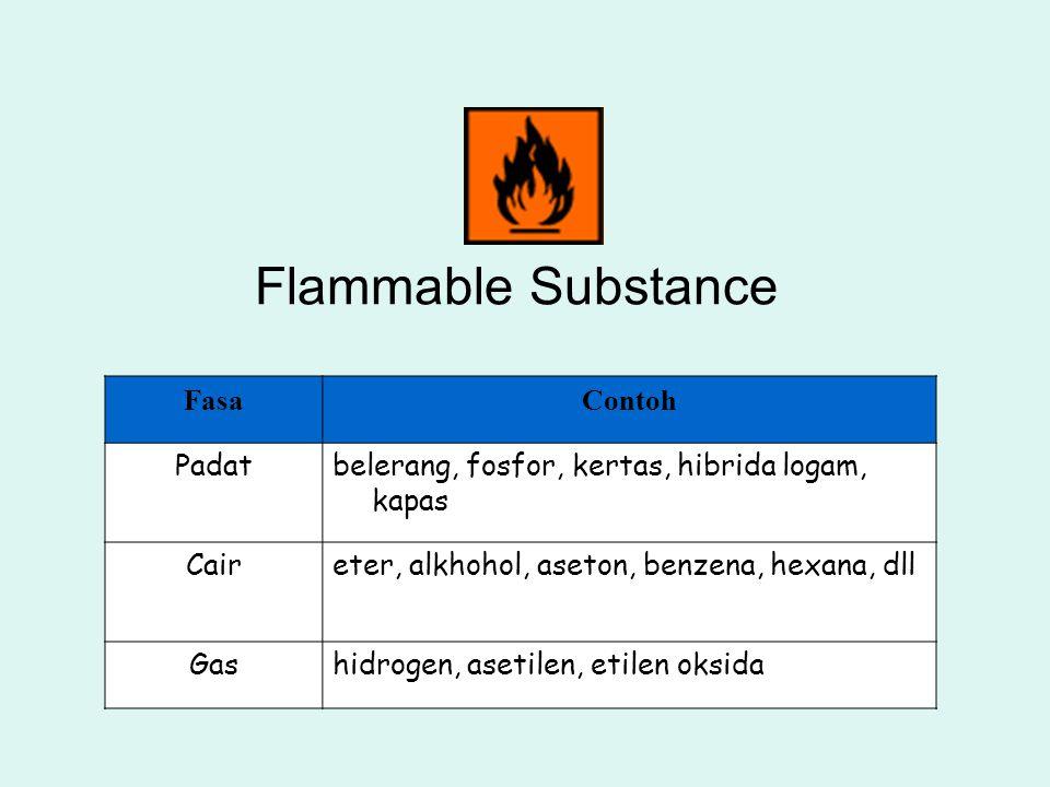 Flammable Substance FasaContoh Padatbelerang, fosfor, kertas, hibrida logam, kapas Caireter, alkhohol, aseton, benzena, hexana, dll Gashidrogen, aseti