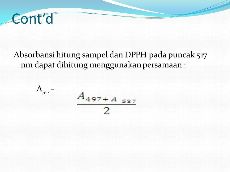 Cont'd Absorbansi hitung sampel dan DPPH pada puncak 517 nm dapat dihitung menggunakan persamaan : A 517 –