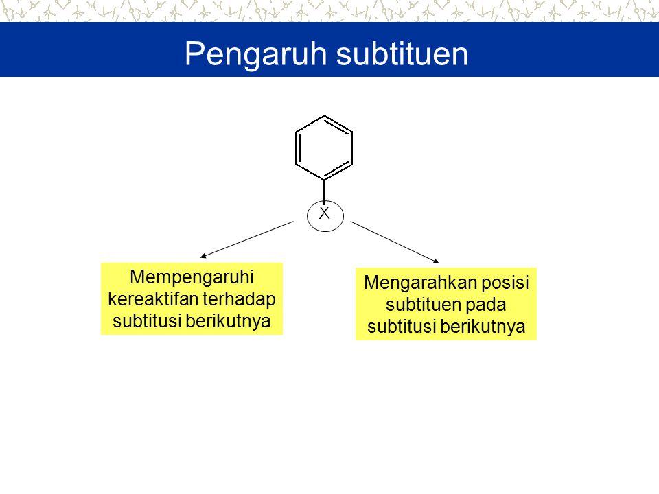 Pengaruh subtituen Mempengaruhi kereaktifan terhadap subtitusi berikutnya Mengarahkan posisi subtituen pada subtitusi berikutnya
