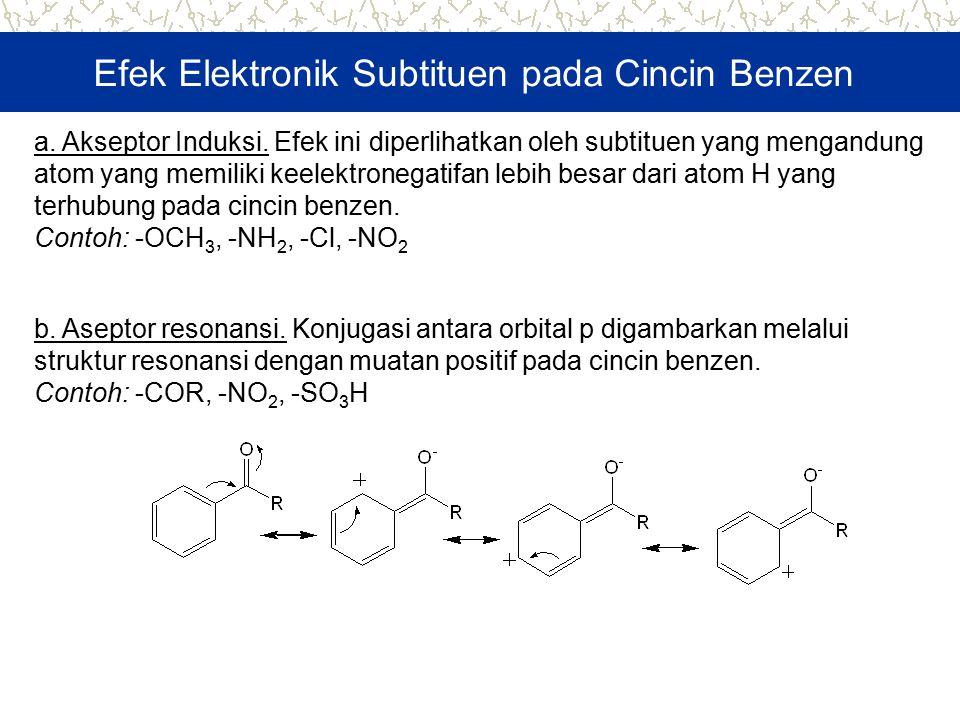 Efek Elektronik Subtituen pada Cincin Benzen a. Akseptor Induksi. Efek ini diperlihatkan oleh subtituen yang mengandung atom yang memiliki keelektrone
