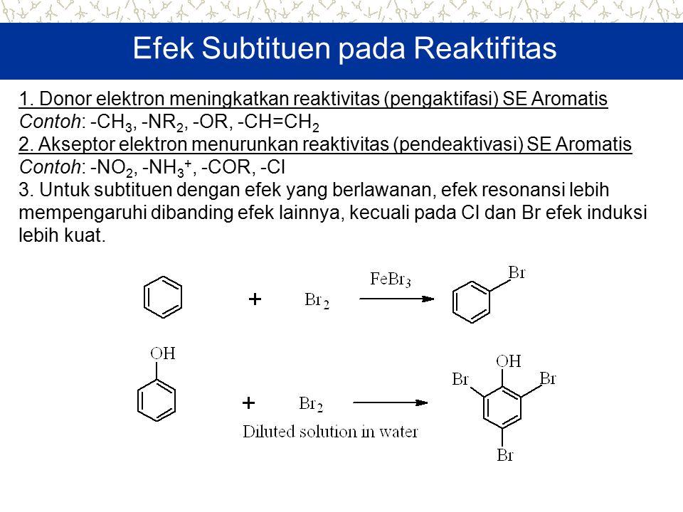 Efek Subtituen pada Reaktifitas 1. Donor elektron meningkatkan reaktivitas (pengaktifasi) SE Aromatis Contoh: -CH 3, -NR 2, -OR, -CH=CH 2 2. Akseptor