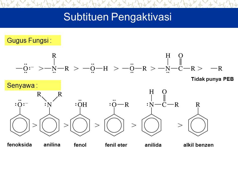Subtituen Pengaktivasi Gugus Fungsi : Senyawa : Tidak punya PEB fenoksidaanilina fenolfenil eteranilidaalkil benzen