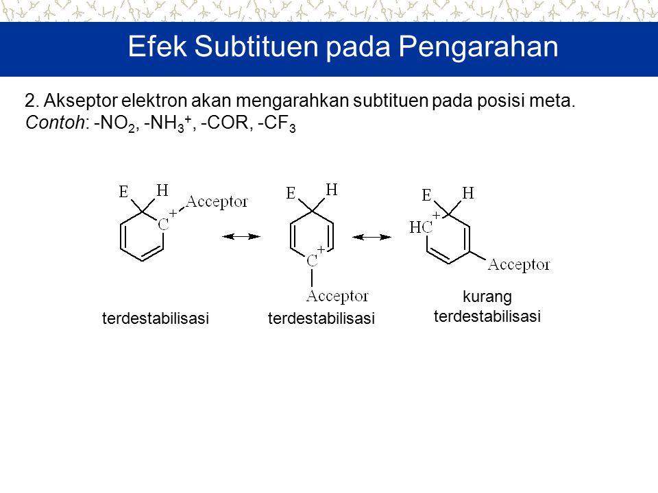 2. Akseptor elektron akan mengarahkan subtituen pada posisi meta. Contoh: -NO 2, -NH 3 +, -COR, -CF 3 Efek Subtituen pada Pengarahan terdestabilisasi