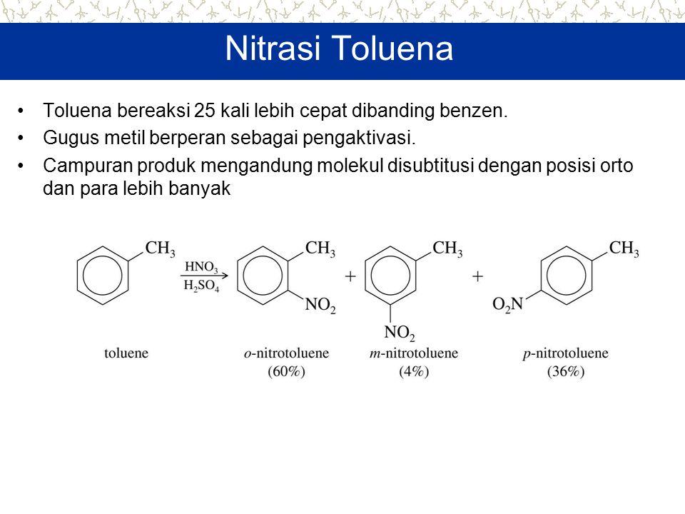 Nitrasi Toluena Toluena bereaksi 25 kali lebih cepat dibanding benzen. Gugus metil berperan sebagai pengaktivasi. Campuran produk mengandung molekul d