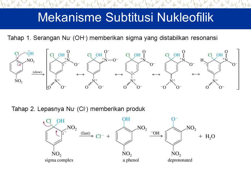 Mekanisme Subtitusi Nukleofilik Tahap 1. Serangan Nu - (OH - ) memberikan sigma yang distabilkan resonansi Tahap 2. Lepasnya Nu - (Cl - ) memberikan p