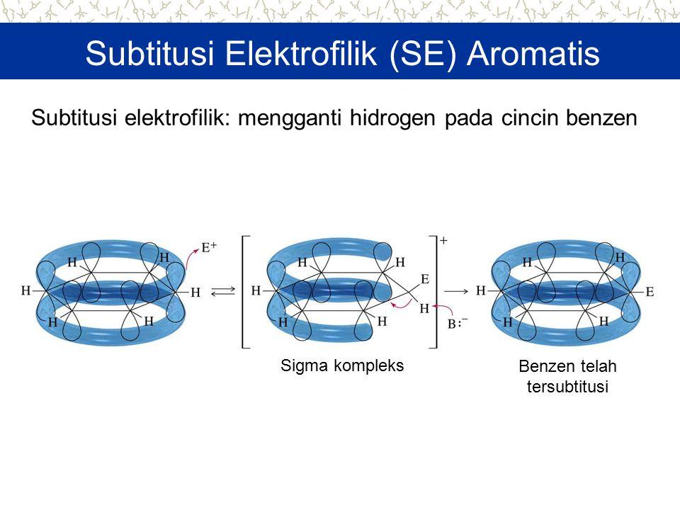 Subtitusi Elektrofilik (SE) Aromatis Subtitusi elektrofilik: mengganti hidrogen pada cincin benzen Sigma kompleks Benzen telah tersubtitusi