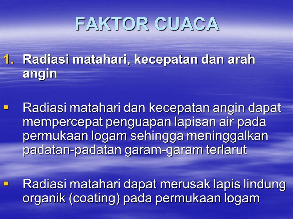 FAKTOR CUACA 1.Radiasi matahari, kecepatan dan arah angin  Radiasi matahari dan kecepatan angin dapat mempercepat penguapan lapisan air pada permukaa