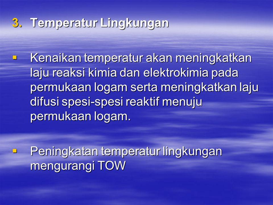 3.Temperatur Lingkungan  Kenaikan temperatur akan meningkatkan laju reaksi kimia dan elektrokimia pada permukaan logam serta meningkatkan laju difusi