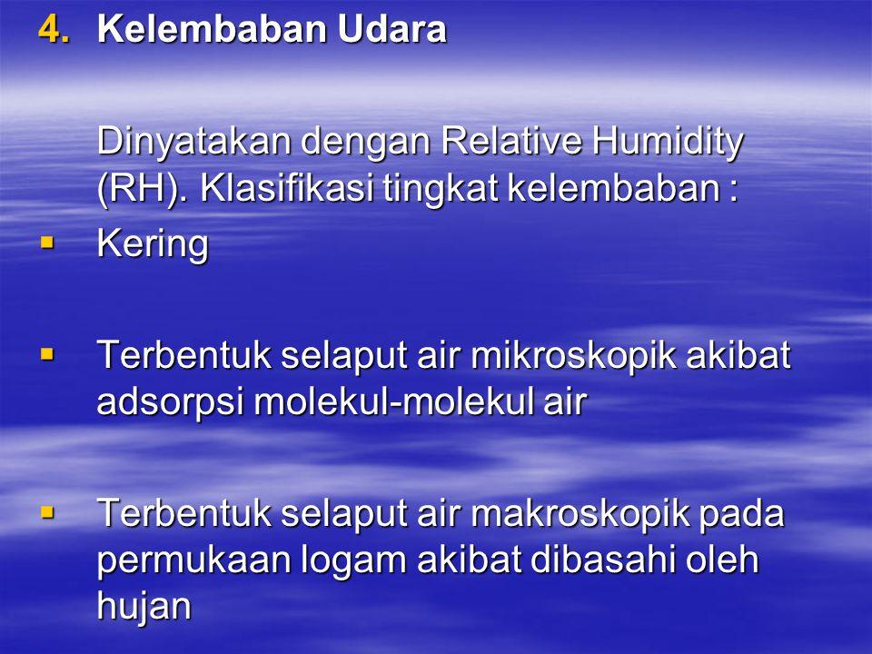 4.Kelembaban Udara Dinyatakan dengan Relative Humidity (RH). Klasifikasi tingkat kelembaban :  Kering  Terbentuk selaput air mikroskopik akibat adso