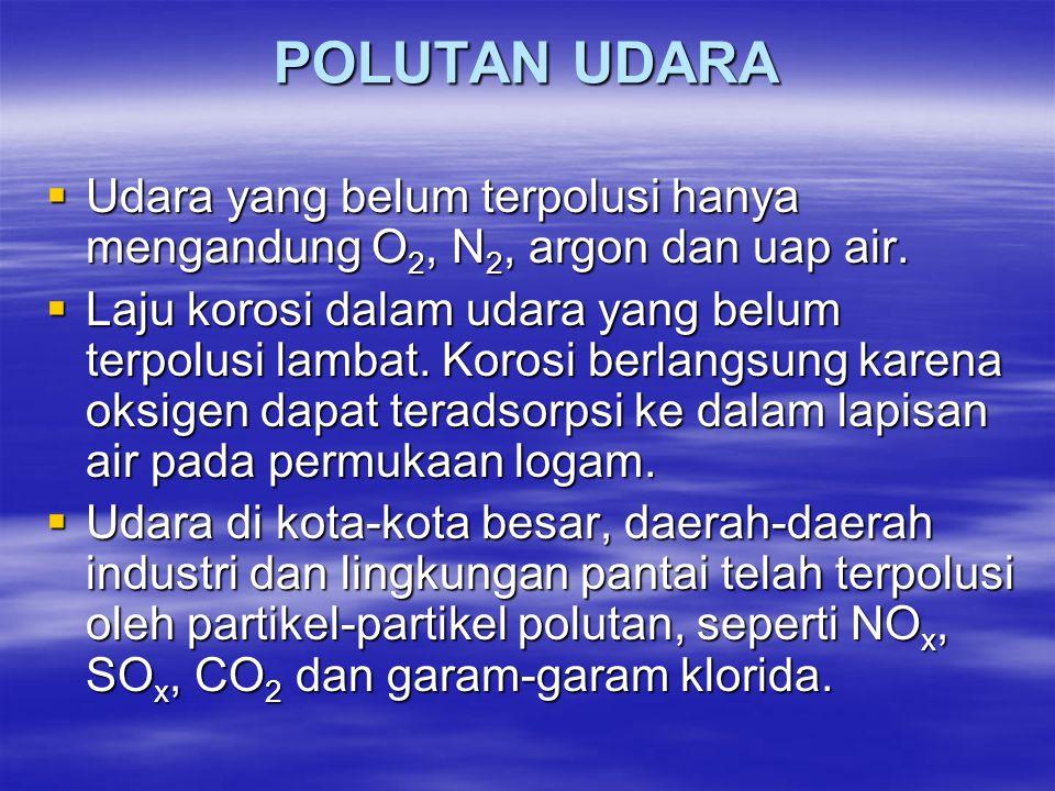 POLUTAN UDARA  Udara yang belum terpolusi hanya mengandung O 2, N 2, argon dan uap air.  Laju korosi dalam udara yang belum terpolusi lambat. Korosi
