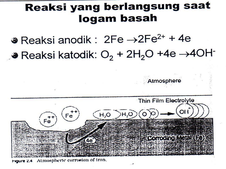 2.Air Hujan  Air hujan berperan penting dalam pembentukan lapisan air yang tebal pada permukaan logam yang mungkin mengandung ion-ion agresif, seperti H +, Cl - dan SO 4 2-.