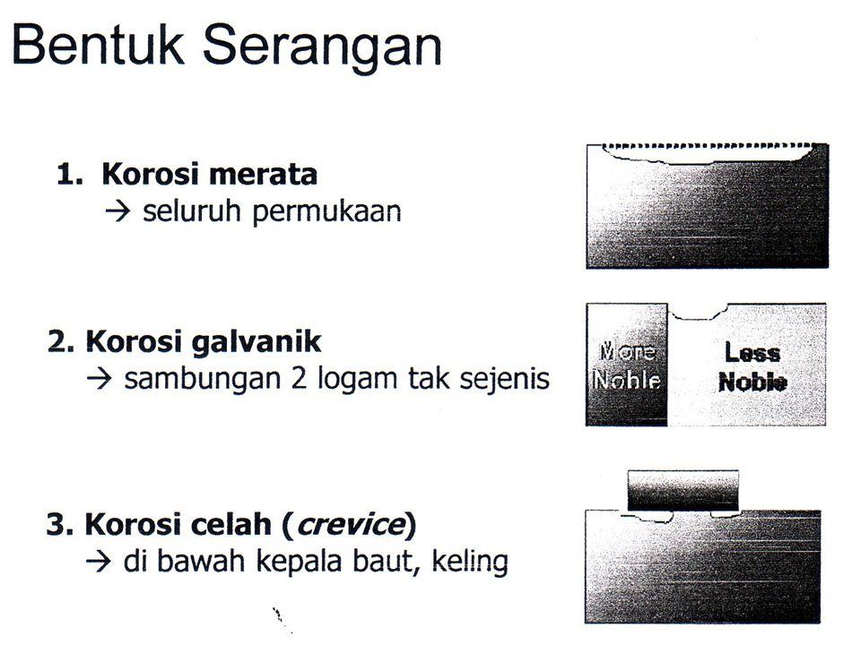 JENIS ATMOSFER  RURAL (Pedesaan) : Paling tidak korosif, tidak ada polutan.