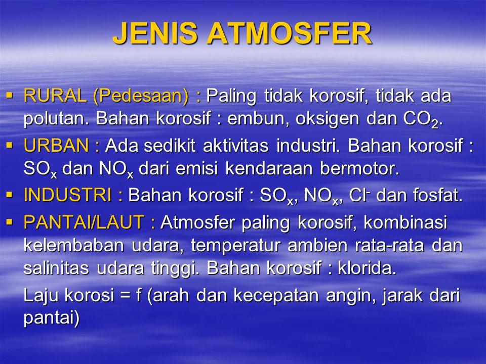 JENIS ATMOSFER  RURAL (Pedesaan) : Paling tidak korosif, tidak ada polutan. Bahan korosif : embun, oksigen dan CO 2.  URBAN : Ada sedikit aktivitas