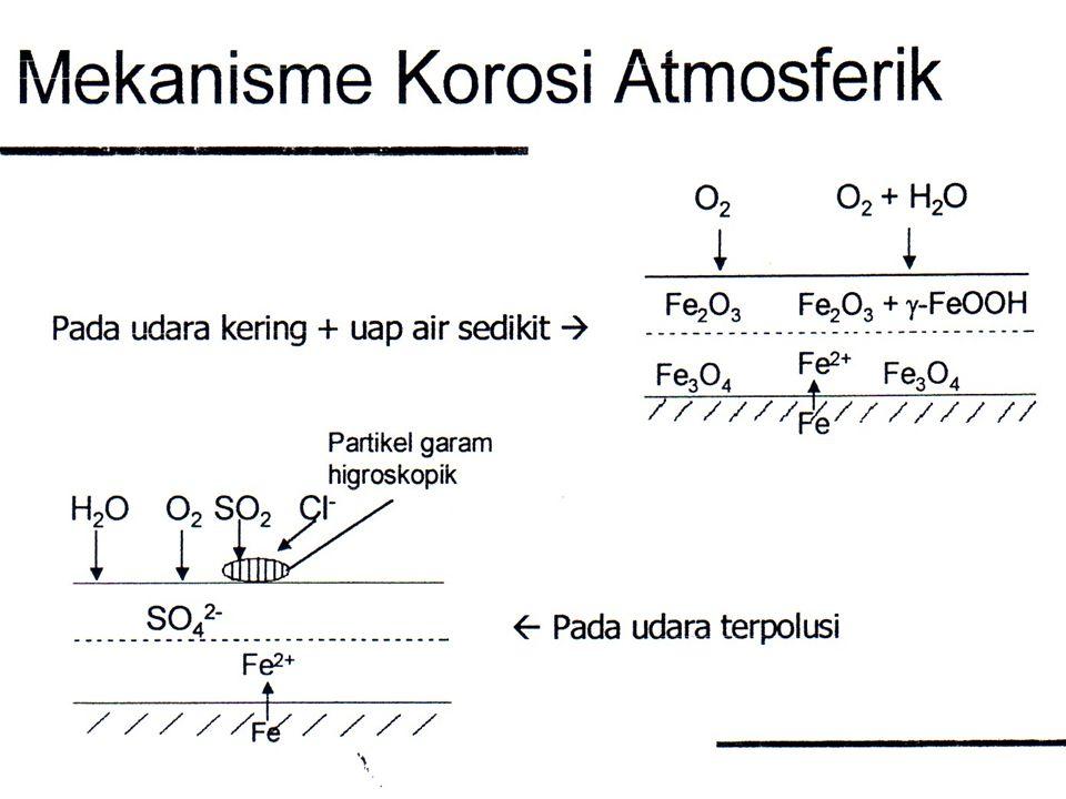 PENGENDALIAN KOROSI ATMOSFERIK  COATING : Sebagai penghalang interaksi antara lingkungan atmosfer dengan logam.
