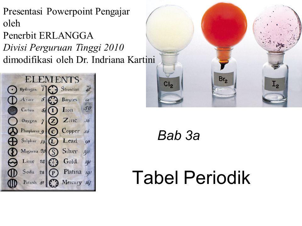Tabel Periodik Bab 3a Presentasi Powerpoint Pengajar oleh Penerbit ERLANGGA Divisi Perguruan Tinggi 2010 dimodifikasi oleh Dr. Indriana Kartini