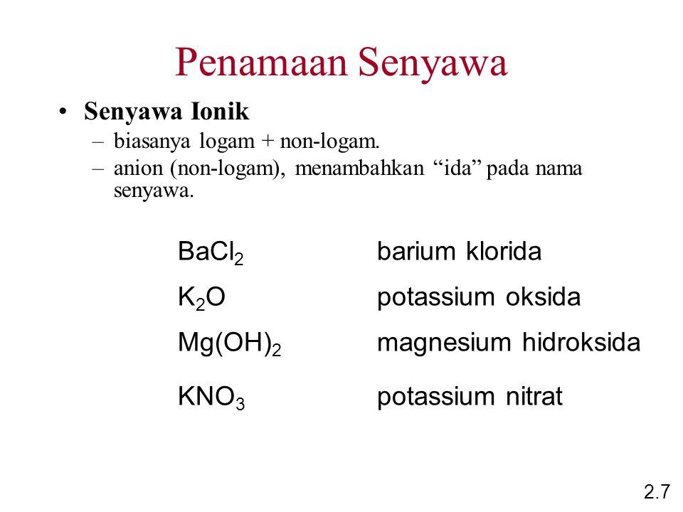 "Penamaan Senyawa Senyawa Ionik –biasanya logam + non-logam. –anion (non-logam), menambahkan ""ida"" pada nama senyawa. BaCl 2 barium klorida K2OK2O pota"