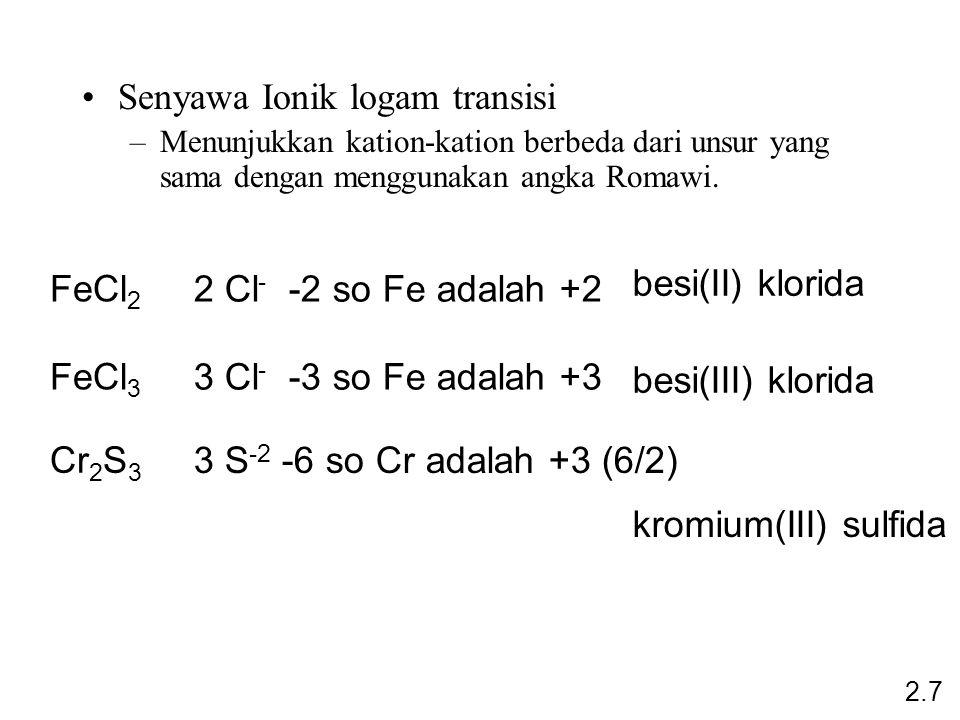 Senyawa Ionik logam transisi –Menunjukkan kation-kation berbeda dari unsur yang sama dengan menggunakan angka Romawi. FeCl 2 2 Cl - -2 so Fe adalah +2