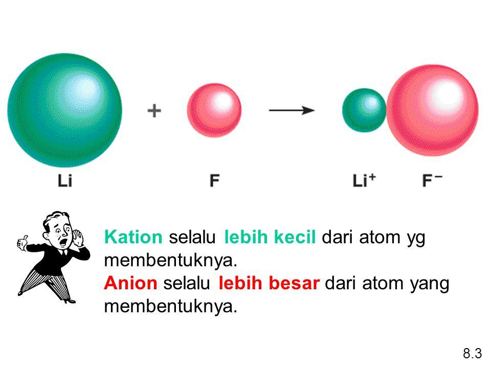 Kation selalu lebih kecil dari atom yg membentuknya. Anion selalu lebih besar dari atom yang membentuknya. 8.3