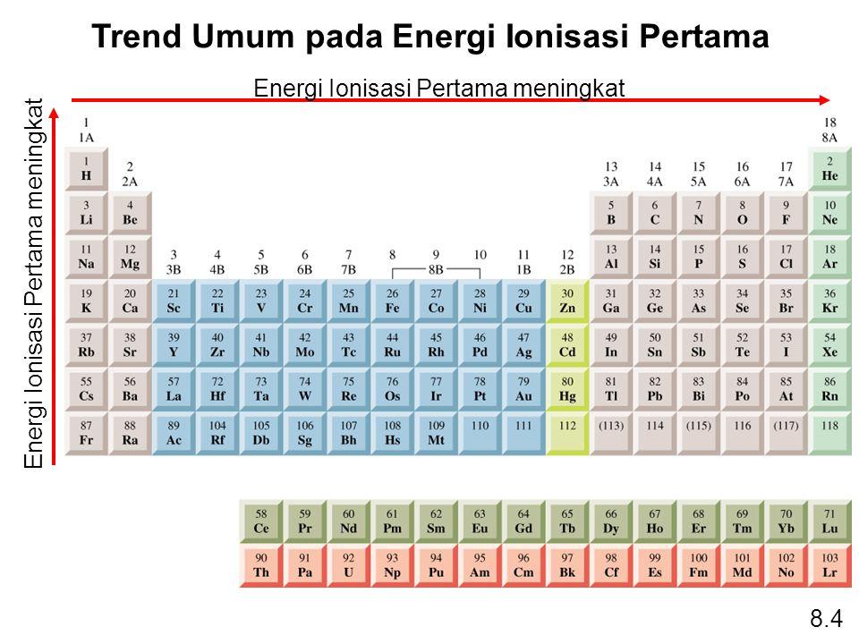 Trend Umum pada Energi Ionisasi Pertama 8.4 Energi Ionisasi Pertama meningkat