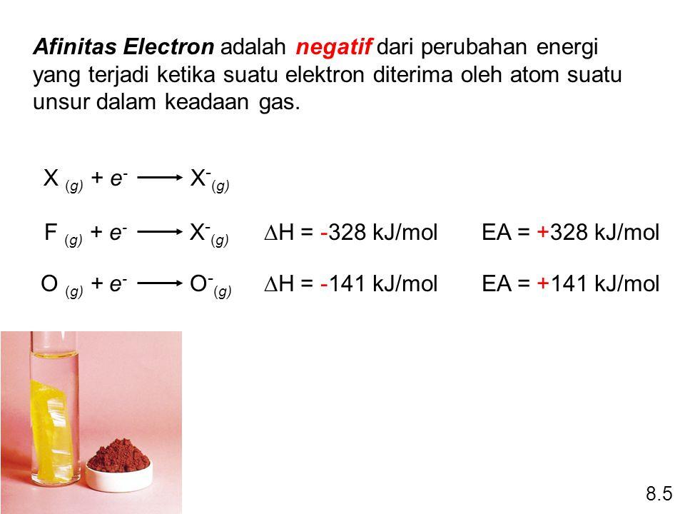 Afinitas Electron adalah negatif dari perubahan energi yang terjadi ketika suatu elektron diterima oleh atom suatu unsur dalam keadaan gas. X (g) + e