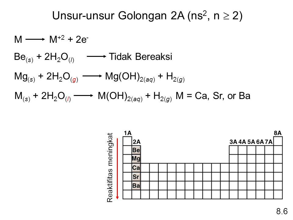 Unsur-unsur Golongan 2A (ns 2, n  2) M M +2 + 2e - Be (s) + 2H 2 O (l) Tidak Bereaksi Reaktifitas meningkat 8.6 Mg (s) + 2H 2 O (g) Mg(OH) 2(aq) + H 2(g) M (s) + 2H 2 O (l) M(OH) 2(aq) + H 2(g) M = Ca, Sr, or Ba