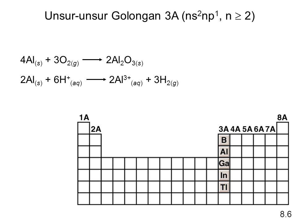 Unsur-unsur Golongan 3A (ns 2 np 1, n  2) 8.6 4Al (s) + 3O 2(g) 2Al 2 O 3(s) 2Al (s) + 6H + (aq) 2Al 3+ (aq) + 3H 2(g)