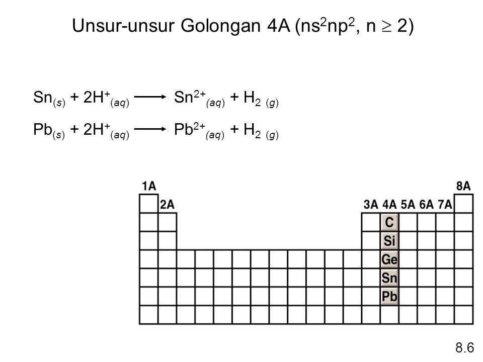 Unsur-unsur Golongan 4A (ns 2 np 2, n  2) 8.6 Sn (s) + 2H + (aq) Sn 2+ (aq) + H 2 (g) Pb (s) + 2H + (aq) Pb 2+ (aq) + H 2 (g)