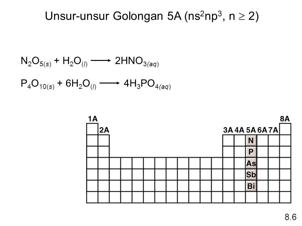 Unsur-unsur Golongan 5A (ns 2 np 3, n  2) 8.6 N 2 O 5(s) + H 2 O (l) 2HNO 3(aq) P 4 O 10(s) + 6H 2 O (l) 4H 3 PO 4(aq)