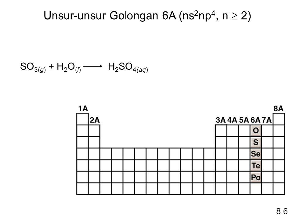 Unsur-unsur Golongan 6A (ns 2 np 4, n  2) 8.6 SO 3(g) + H 2 O (l) H 2 SO 4(aq)