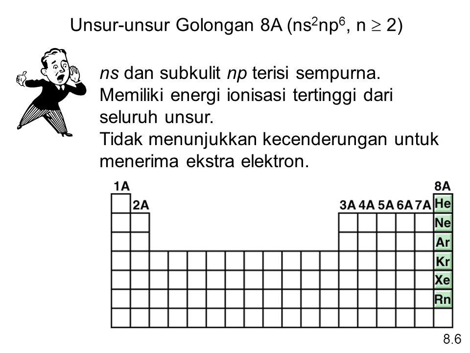 Unsur-unsur Golongan 8A (ns 2 np 6, n  2) 8.6 ns dan subkulit np terisi sempurna. Memiliki energi ionisasi tertinggi dari seluruh unsur. Tidak menunj