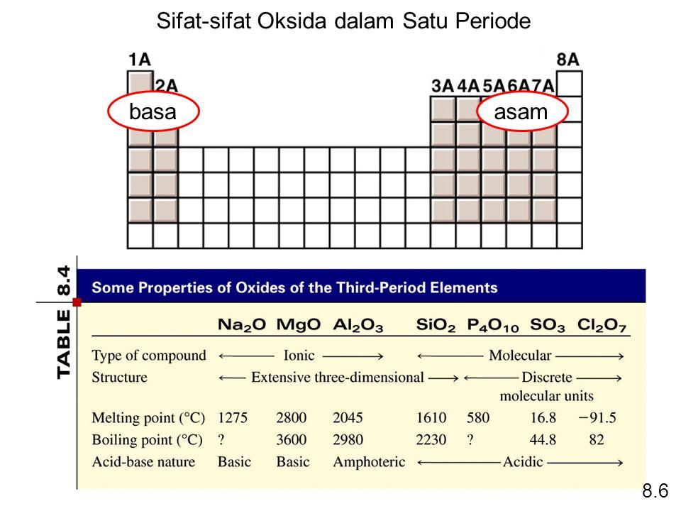 Sifat-sifat Oksida dalam Satu Periode basaasam 8.6