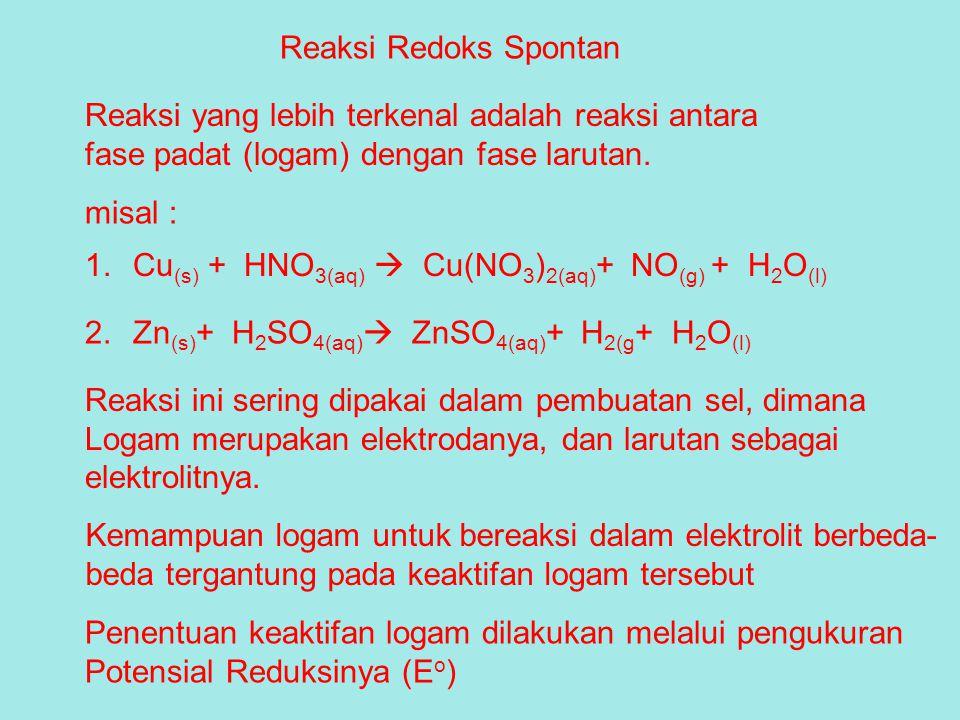 Reaksi Redoks Spontan Reaksi yang lebih terkenal adalah reaksi antara fase padat (logam) dengan fase larutan. misal : 1.Cu (s) + HNO 3(aq)  Cu(NO 3 )