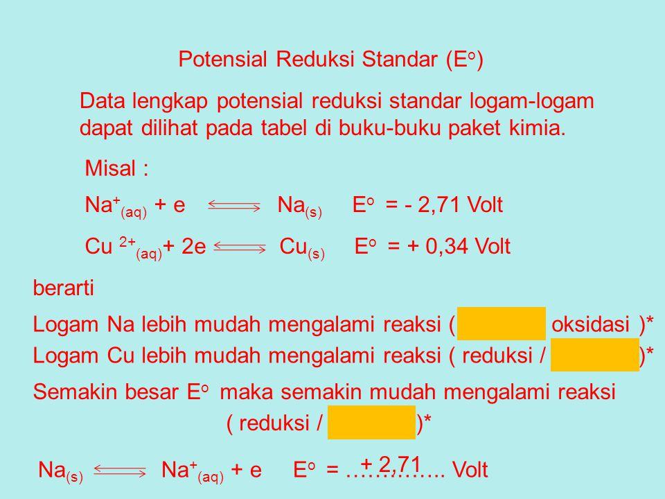 Potensial Reduksi Standar (E o ) Data lengkap potensial reduksi standar logam-logam dapat dilihat pada tabel di buku-buku paket kimia. Misal : Na + (a