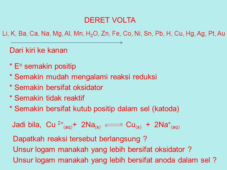 DERET VOLTA Li, K, Ba, Ca, Na, Mg, Al, Mn, H 2 O, Zn, Fe, Co, Ni, Sn, Pb, H, Cu, Hg, Ag, Pt, Au Dari kiri ke kanan * E o semakin positip * Semakin mud