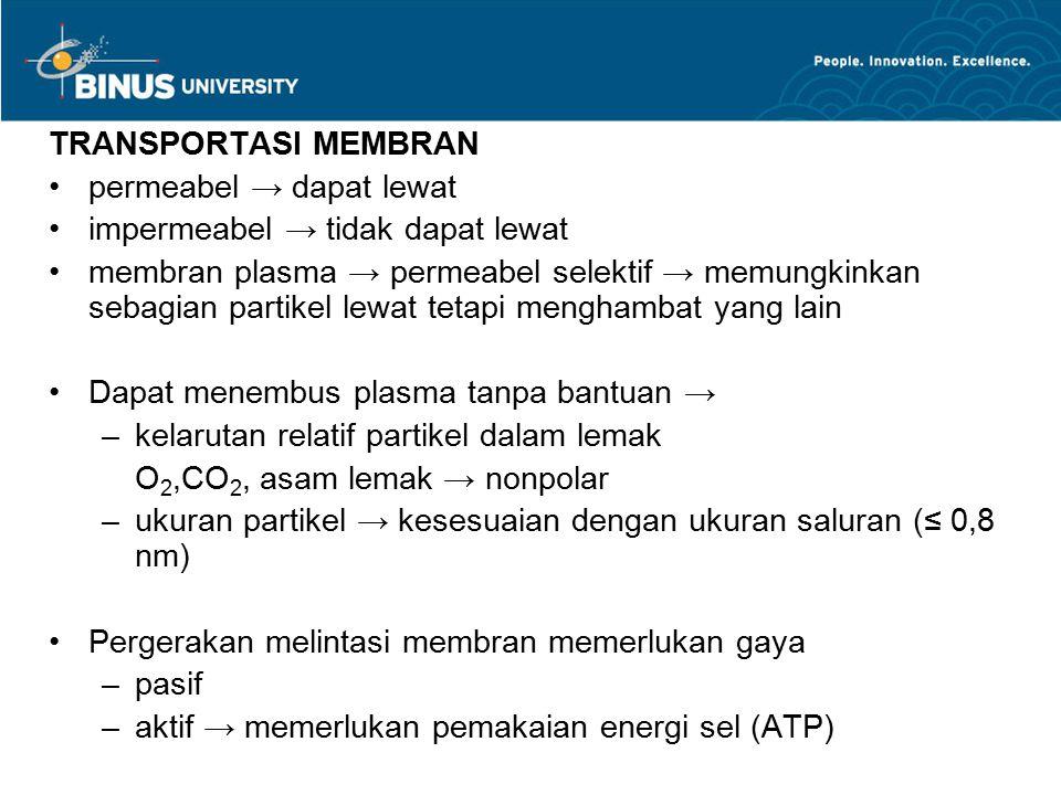 TRANSPORTASI MEMBRAN permeabel → dapat lewat impermeabel → tidak dapat lewat membran plasma → permeabel selektif → memungkinkan sebagian partikel lewa