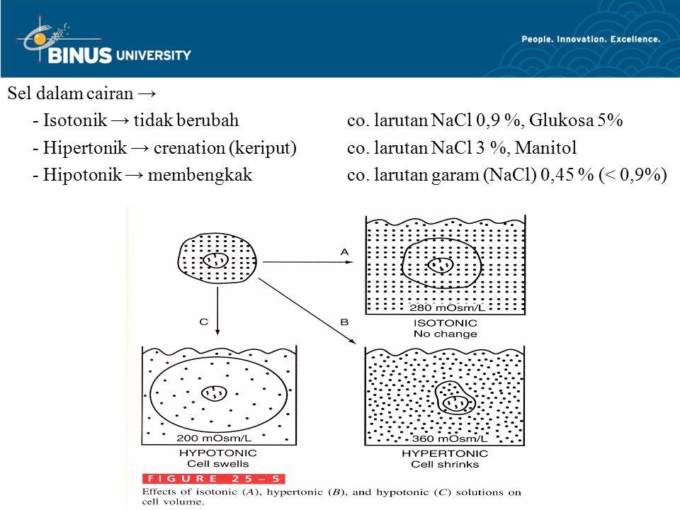 Sel dalam cairan → - Isotonik → tidak berubahco. larutan NaCl 0,9 %, Glukosa 5% - Hipertonik → crenation (keriput)co. larutan NaCl 3 %, Manitol - Hipo