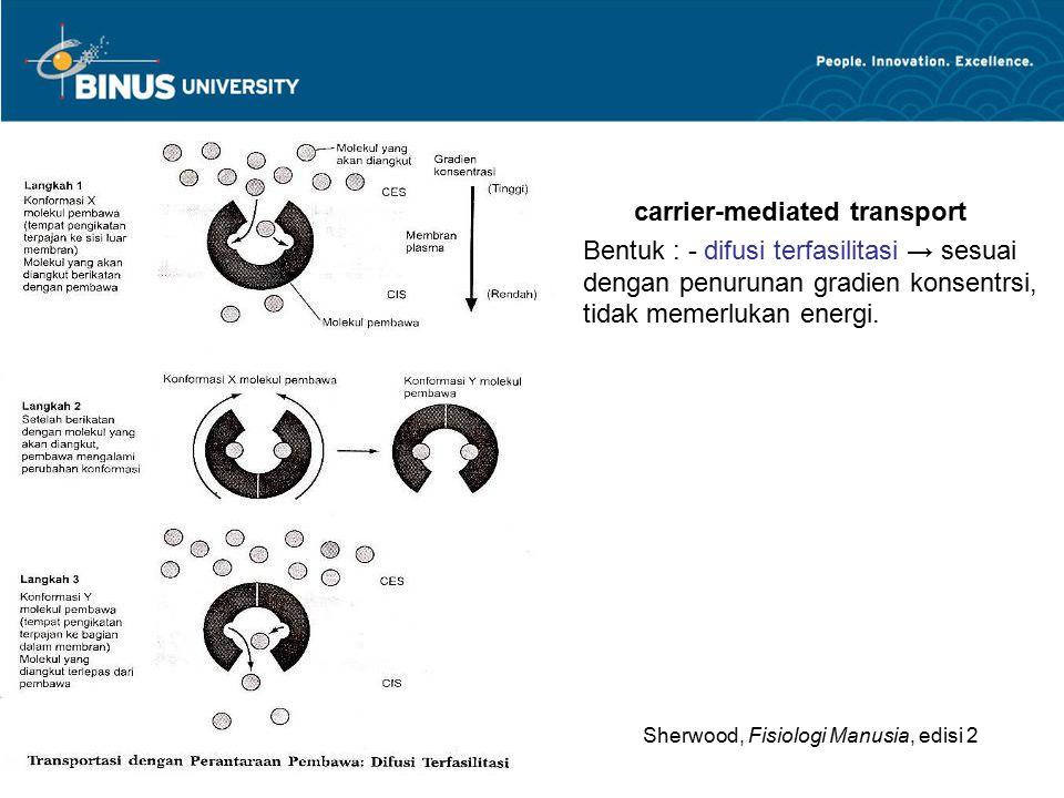 carrier-mediated transport Bentuk : - difusi terfasilitasi → sesuai dengan penurunan gradien konsentrsi, tidak memerlukan energi. Sherwood, Fisiologi