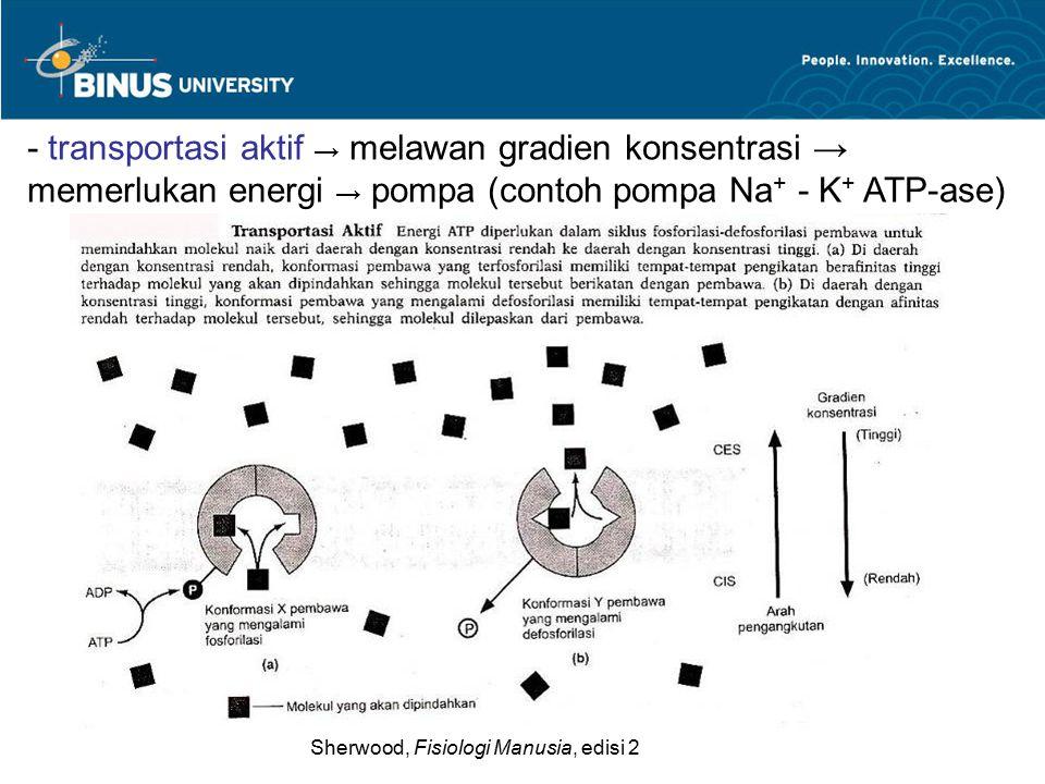 - transportasi aktif → melawan gradien konsentrasi → memerlukan energi → pompa (contoh pompa Na + - K + ATP-ase) Sherwood, Fisiologi Manusia, edisi 2