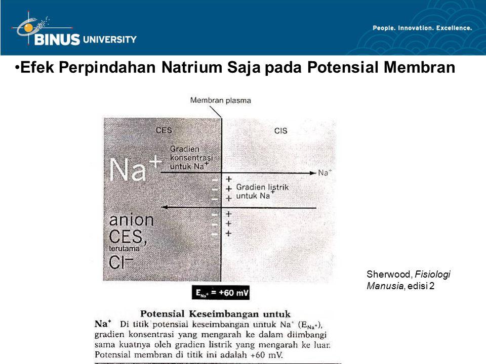 Efek Perpindahan Natrium Saja pada Potensial Membran Sherwood, Fisiologi Manusia, edisi 2