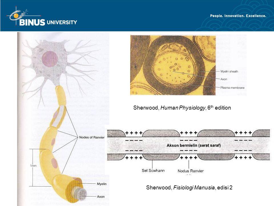Sherwood, Human Physiology, 6 th edition Sherwood, Fisiologi Manusia, edisi 2