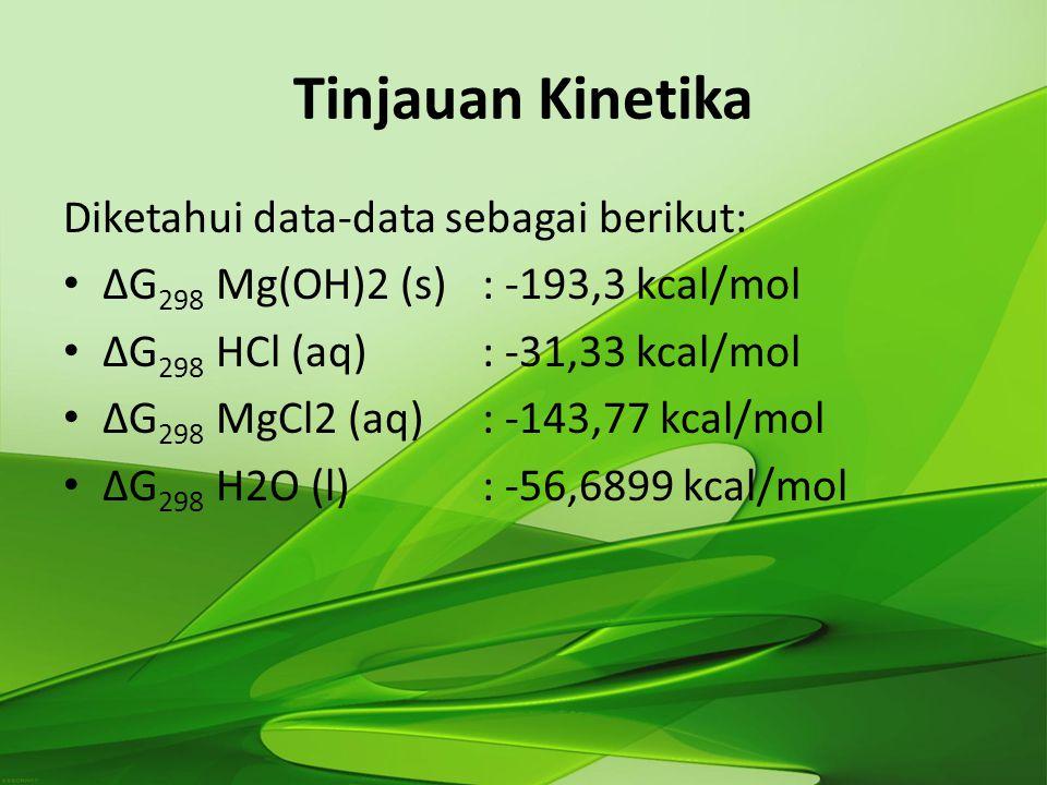 Tinjauan Kinetika Diketahui data-data sebagai berikut: ΔG 298 Mg(OH)2 (s): -193,3 kcal/mol ΔG 298 HCl (aq): -31,33 kcal/mol ΔG 298 MgCl2 (aq): -143,77 kcal/mol ΔG 298 H2O (l): -56,6899 kcal/mol