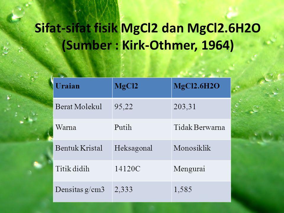 Sifat-sifat fisik MgCl2 dan MgCl2.6H2O (Sumber : Kirk-Othmer, 1964) UraianMgCl2MgCl2.6H2O Berat Molekul95,22203,31 WarnaPutihTidak Berwarna Bentuk KristalHeksagonalMonosiklik Titik didih14120CMengurai Densitas g/cm32,3331,585