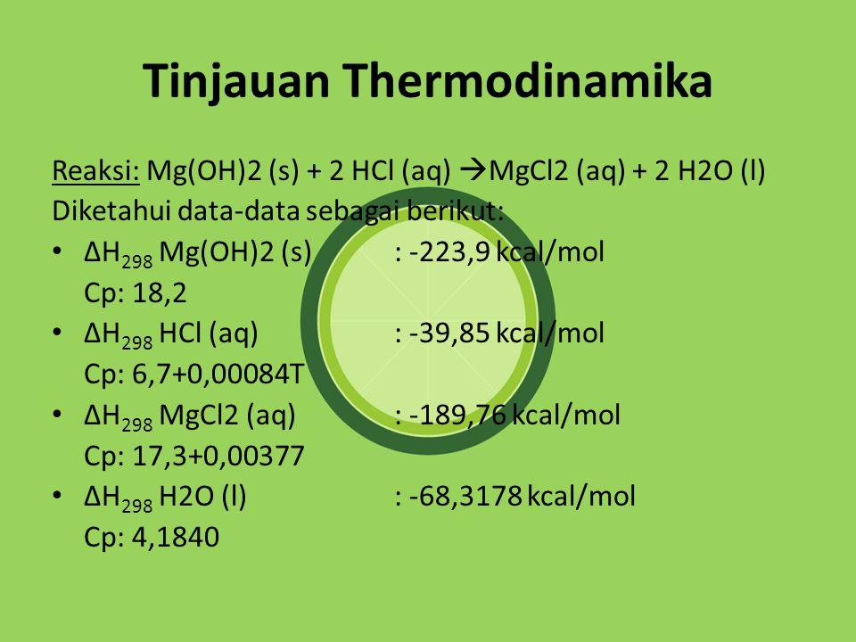 Tinjauan Thermodinamika Reaksi: Mg(OH)2 (s) + 2 HCl (aq)  MgCl2 (aq) + 2 H2O (l) Diketahui data-data sebagai berikut: ΔH 298 Mg(OH)2 (s): -223,9 kcal