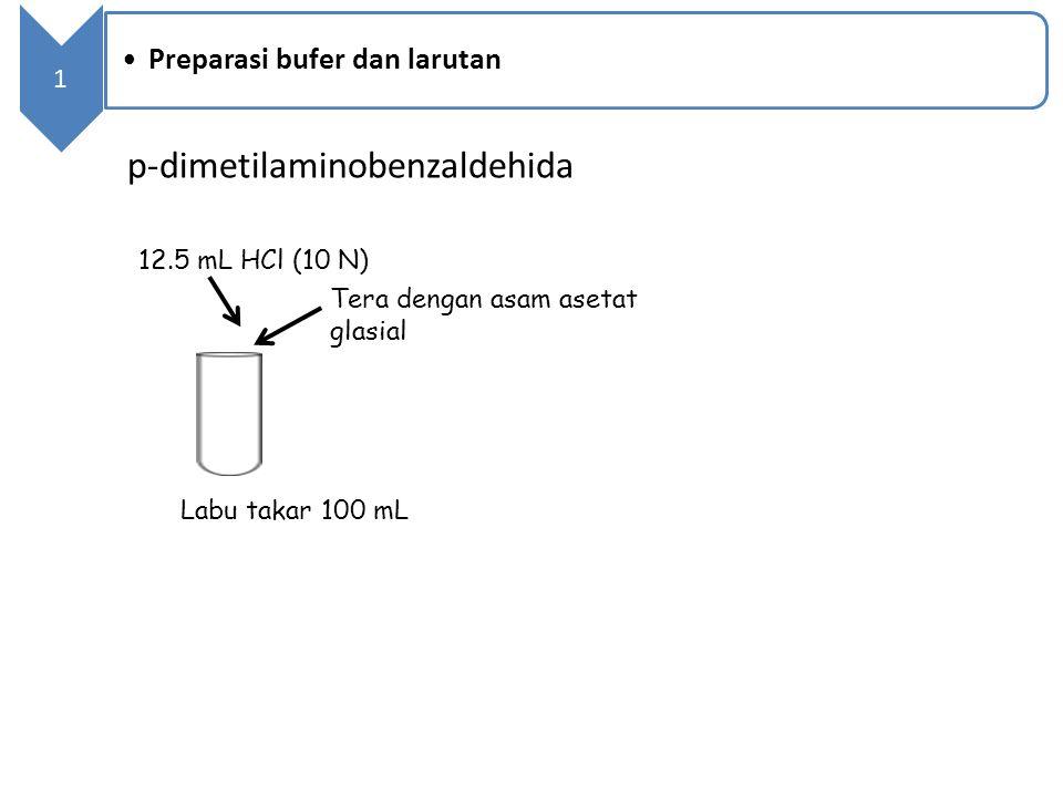 12.5 mL HCl (10 N) Tera dengan asam asetat glasial Labu takar 100 mL 1 Preparasi bufer dan larutan p-dimetilaminobenzaldehida
