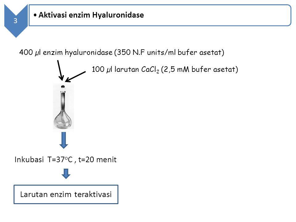 3 Aktivasi enzim Hyaluronidase 400 µl enzim hyaluronidase (350 N.F units/ml bufer asetat) 100 µl larutan CaCl 2 (2,5 mM bufer asetat) Inkubasi T=37 o