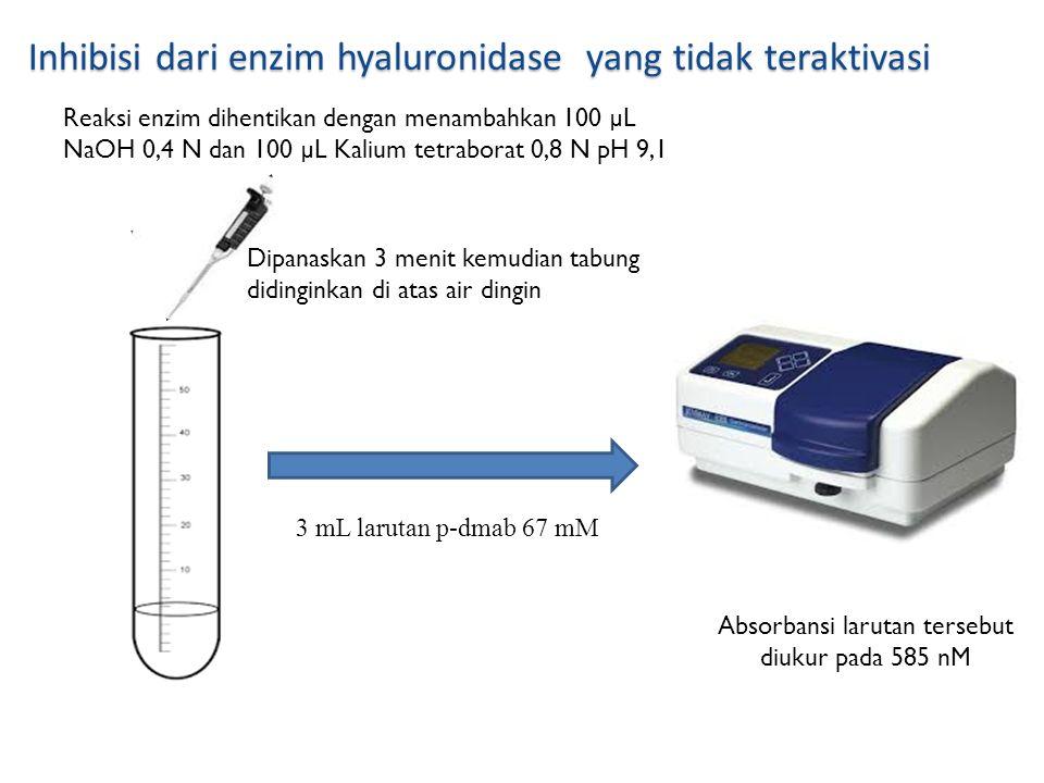 Reaksi enzim dihentikan dengan menambahkan 100 µL NaOH 0,4 N dan 100 µL Kalium tetraborat 0,8 N pH 9,1 Dipanaskan 3 menit kemudian tabung didinginkan