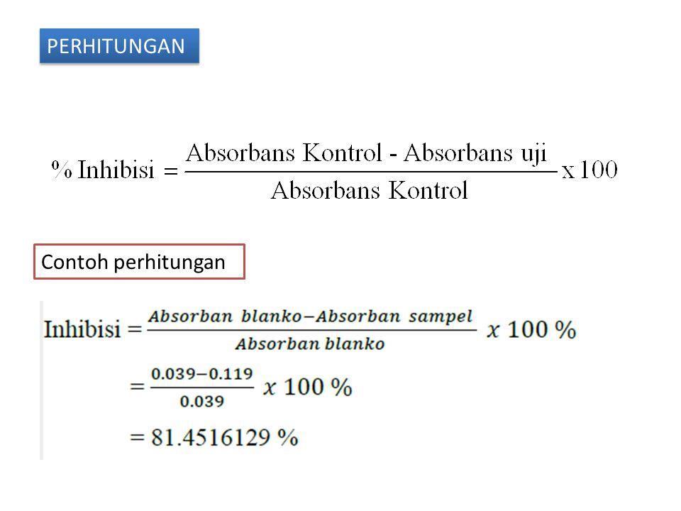 PERHITUNGAN Contoh perhitungan