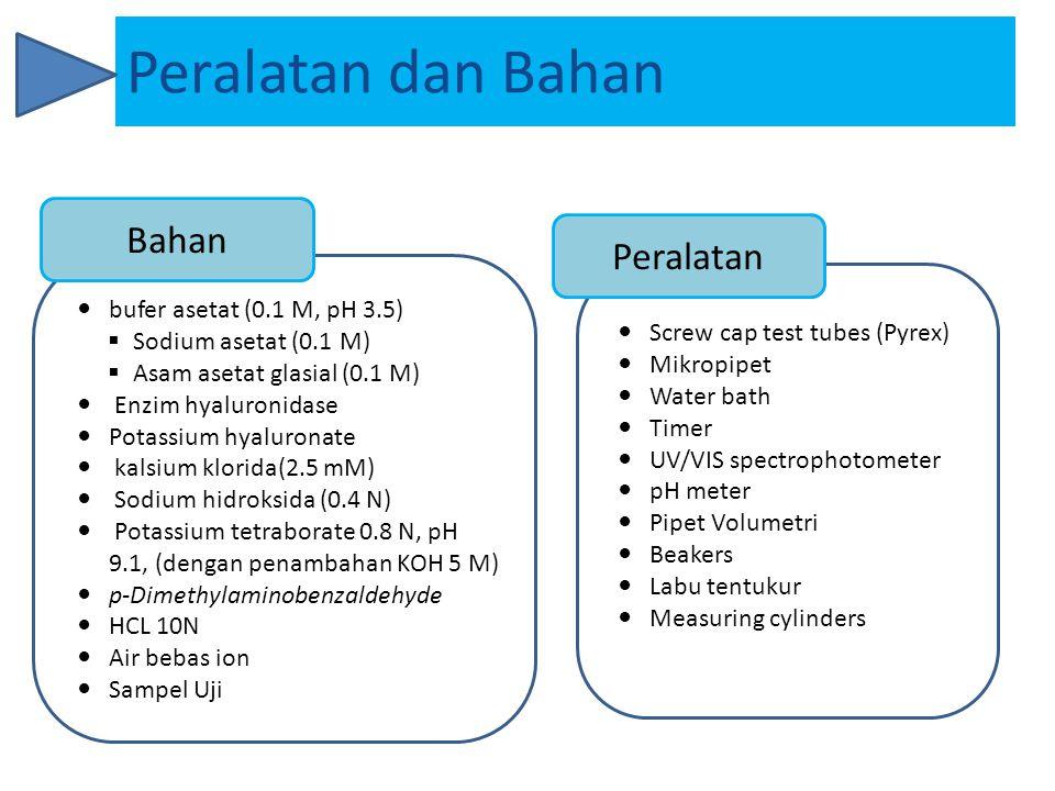 bufer asetat (0.1 M, pH 3.5)  Sodium asetat (0.1 M)  Asam asetat glasial (0.1 M) Enzim hyaluronidase Potassium hyaluronate kalsium klorida(2.5 mM) S